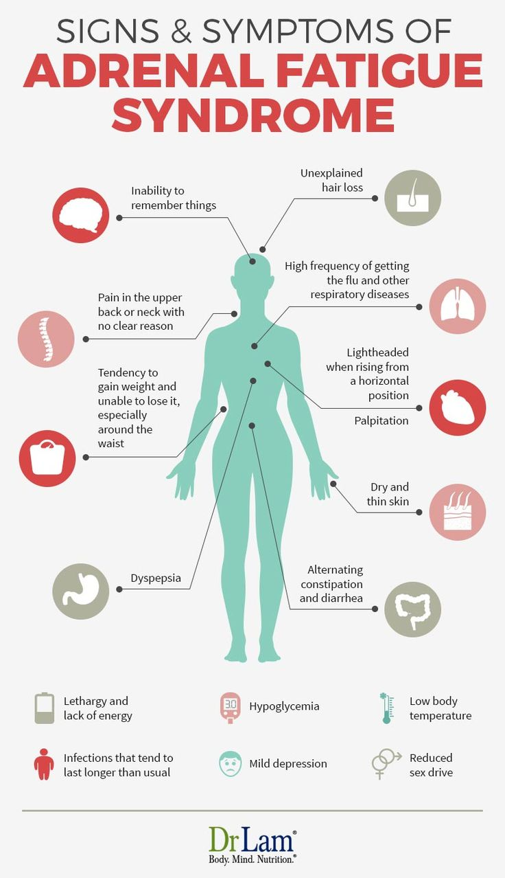 Check out this easy to understand infographic about the signs and symptoms of Adrenal Fatigue Syndrome
