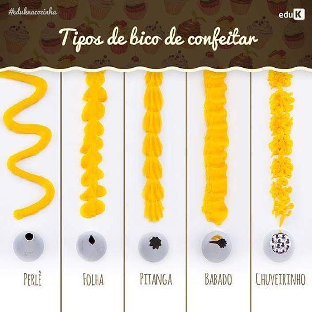 Você tem dúvidas de qual desenho cada bico de confeitar faz? Olha só essa dica…