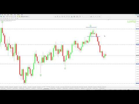 Profits from forex trading youtube