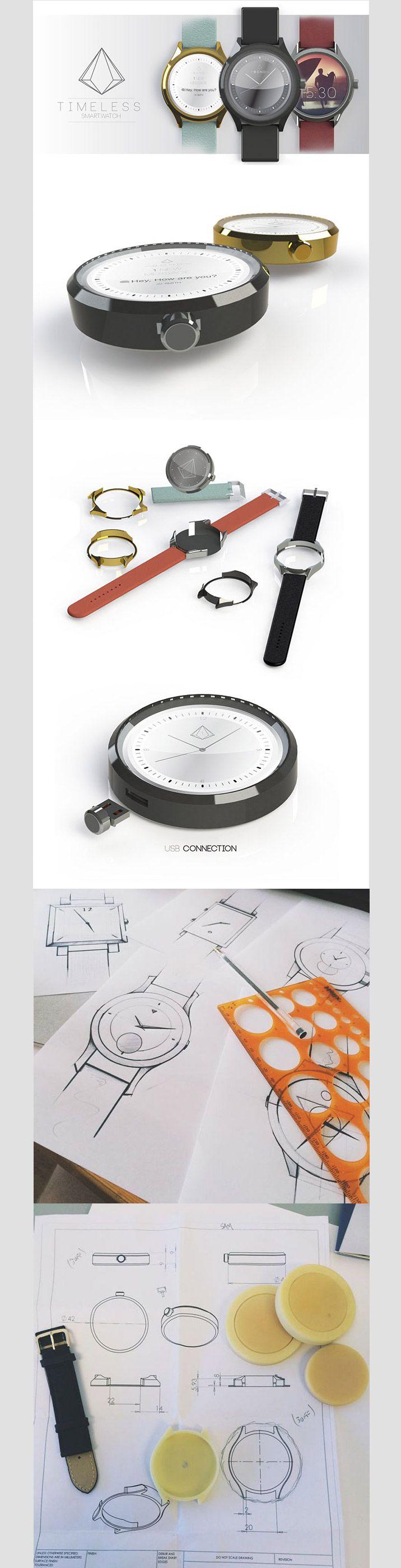 Timeless smartwatch UI concept http://www.cssdesignawards.com/articles/23-smartwatch-ui-designs-concepts/114/