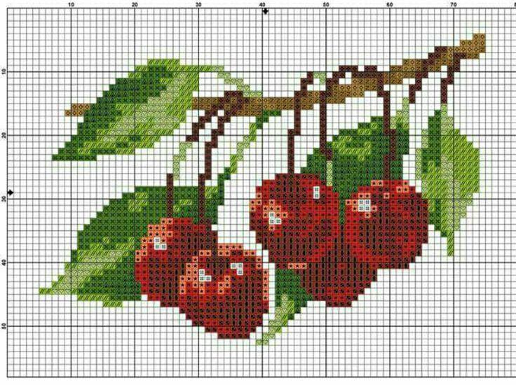 #crossstitch #kanaviçe #kiraz #mutfak #cherry #kitchen