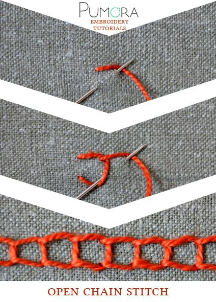 Pumora's embroidery stitch-lexicon: the open chain stitch