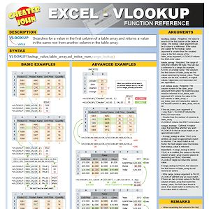 cheat sheet template excel - 1000 images about excel sheet on pinterest lookup table