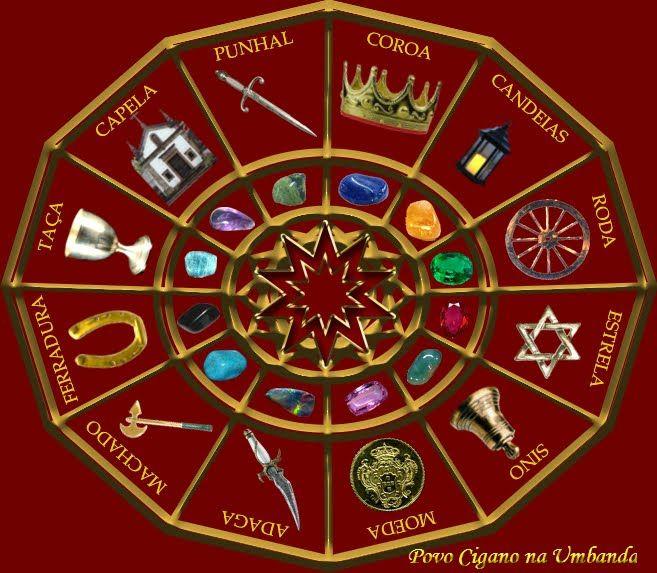O lado místico do povo cigano