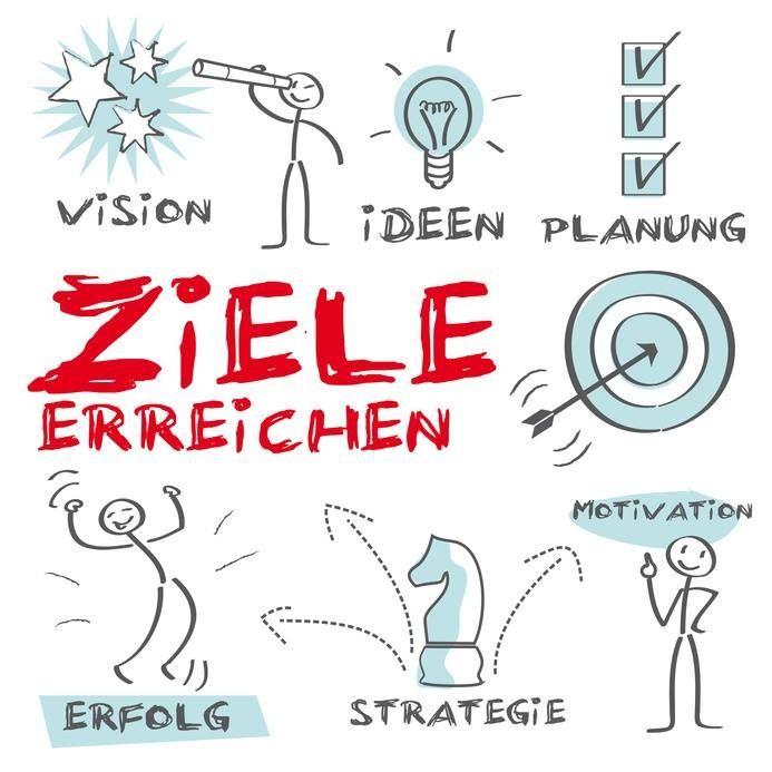 Deutsch lernen #deutsch #wortschatz