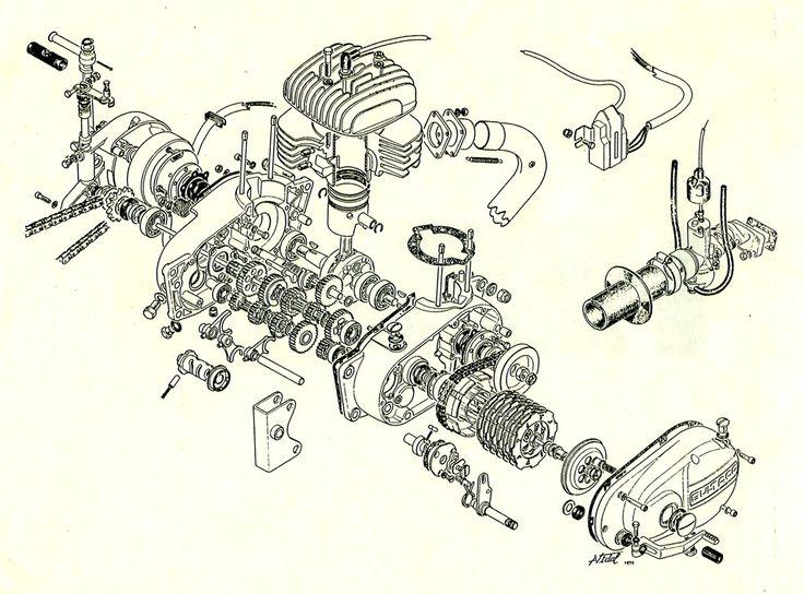 27 best Motorcycle Engine Exploded View   Motores de moto vista - copy blueprint engines bp3501ctc1