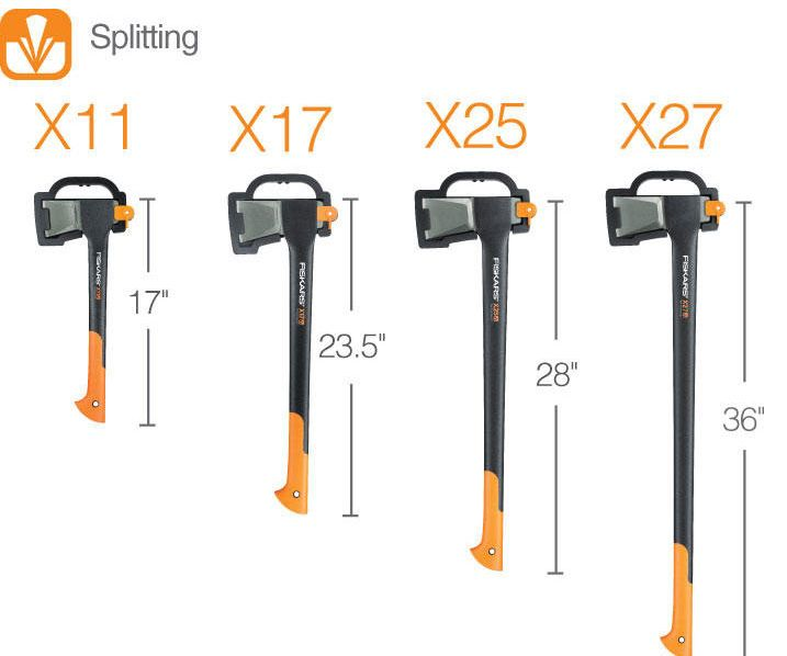 Fiskars' Super Splitting Axes | DudeIWantThat.com  The X-Series are all virtually indestructible with a weight distribution approach concentrates the majority of the tool's heft in its axe head and lightweight FiberComp handles that are still stronger than steel. Blade technology employs a bevel convex blade geometry while Fiskars' proprietary grinding technique produces a sharper edge.