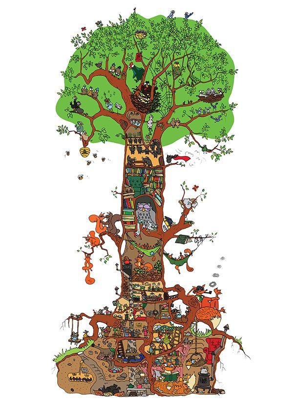 las i ekologia - Szukaj w Google | Ekologia, Lasy, Recycling