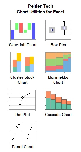 25+ best ideas about Vba excel 2010 on Pinterest Visual basic - waterfall chart