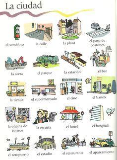 vocabularo de la ciudad español para extranjeros - Buscar con Google