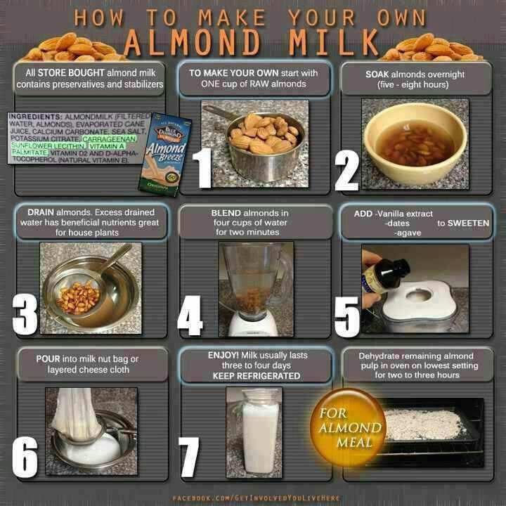 how to make your own almond meal