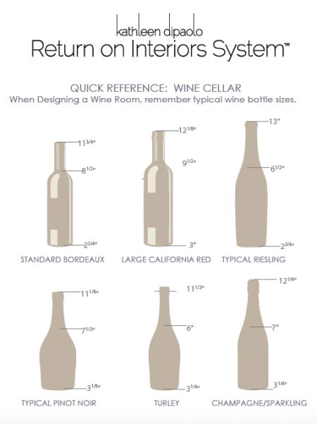 Quick Reference Guide for Wine Bottle Sizes- Return on Interiors™ by Kathleen DiPaolo http://returnoninteriors.com/blog