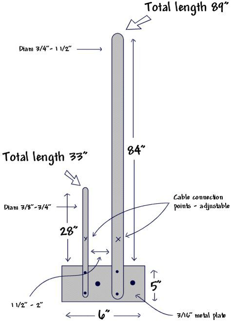 The simplest best FM antenna in the world