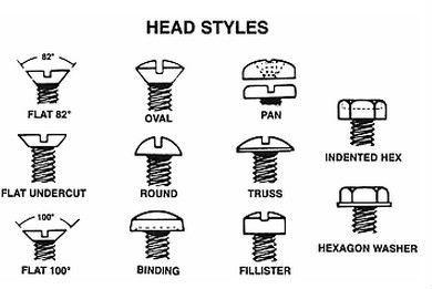 Countersunk Csk 120 Degree Flat Head Screw Steel Zinc Phil