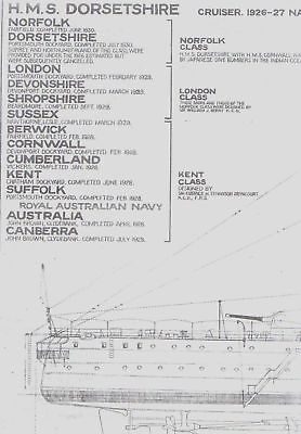 Plans 168246: Hms Dorsetshire Macgregor 1963 Model Ship Building Boat Plan -> BUY IT NOW ONLY: $44.99 on eBay!