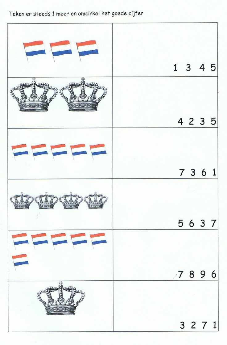 Werkblad hoeveelheid - getalsymbool
