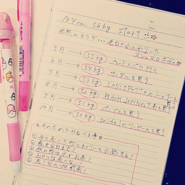 いま女子の間で流行しているシンデレラノートを知っていますか?特に決まった書き方はなく、自分の目標・好きなことなどを自由に書いていくだけ。あなたを表す素敵なノートなんです♡