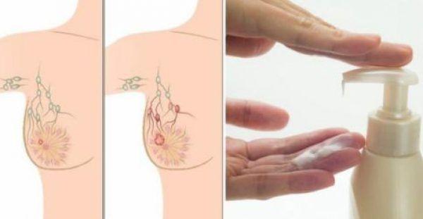 Προκαλεί καρκίνο του στήθoυς και το χρησιμοποιούν όλες οι γυναίκες!