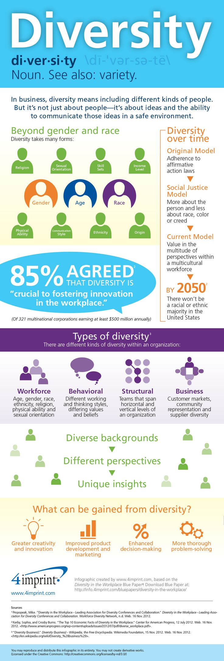 images about diversity in the workplace tips from diversity is about ideas the ability to communicate them in a safe environment