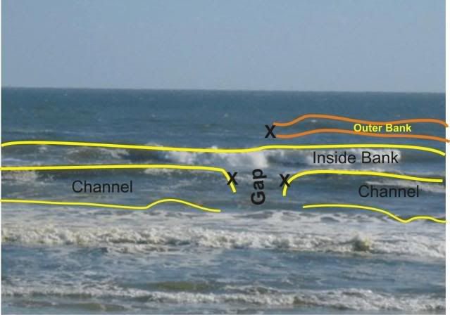 27 best images about fishing surf on pinterest surf for Outer banks surf fishing tips