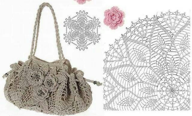 Crochet Bag Drawstring Pattern : Pin by Laurie Strenkert on Crochet, Patterns, diagrams ...