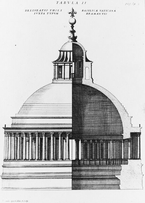 Bramante's plan for the dome of St. Peter's (1506) follows that of the Pantheon very closely. With the exception of the lantern that surmounts it, the profile is very similar, except that in this case the supporting wall becomes a drum raised high above ground level on four massive piers. The solid wall, as used at the Pantheon, is lightened at St. Peter's by Bramante piercing it with windows and encircling it with a peristyle.