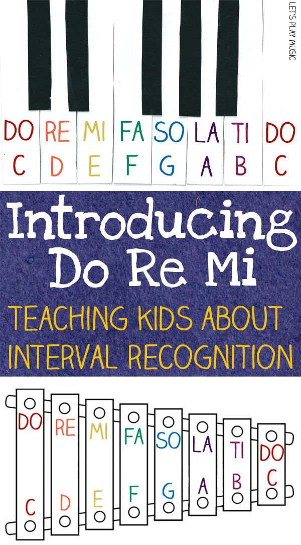 Introducing Do Re Mi - Interval Recognition for Kids