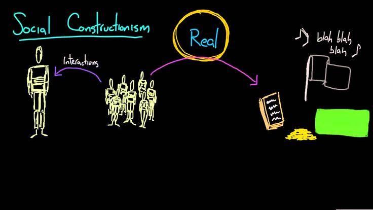 Social Constructivism                                                                                                                                                     More