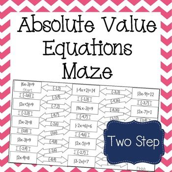 Best 25+ Absolute value ideas on Pinterest | Absolute value ...