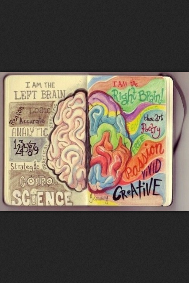 left brain right brain dating They combine careful analytical thinking -- what we associate with the left brain -- and a willingness to push boundaries -- what we call the right.