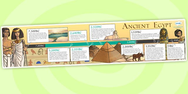 ks2 ancient egypt timeline us american history