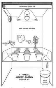 78 best images about grow room design on pinterest weed for Grow room design plans