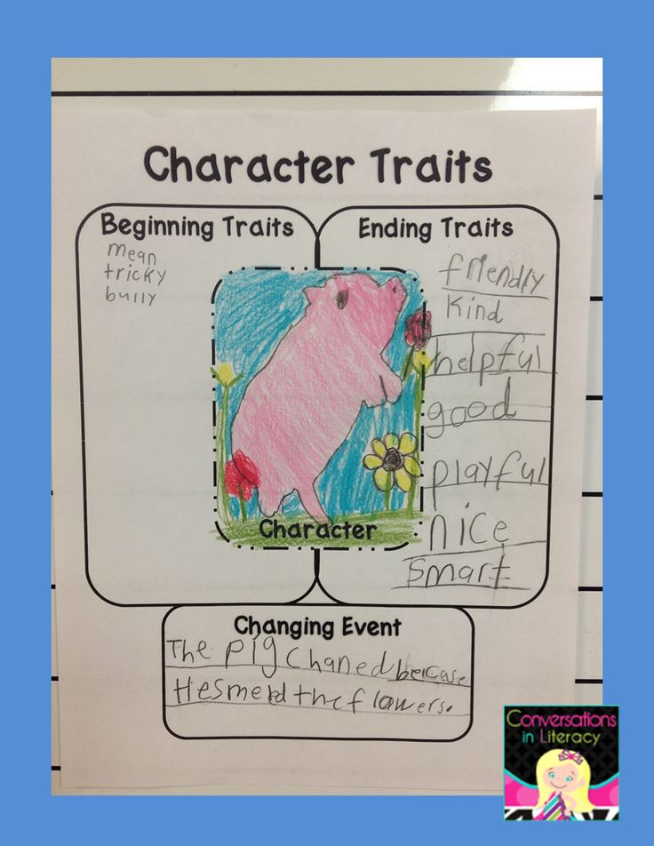 teaching character traits with folktales three little pigs comprehension strategies. Black Bedroom Furniture Sets. Home Design Ideas