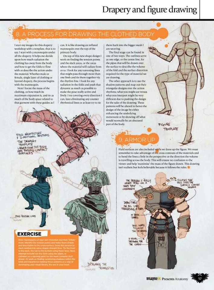 Nice Gross Anatomy Painting Gift - Anatomy Ideas - yunoki.info