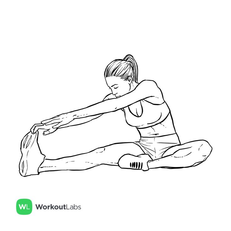 1000  images about world of workoutlabs on pinterest