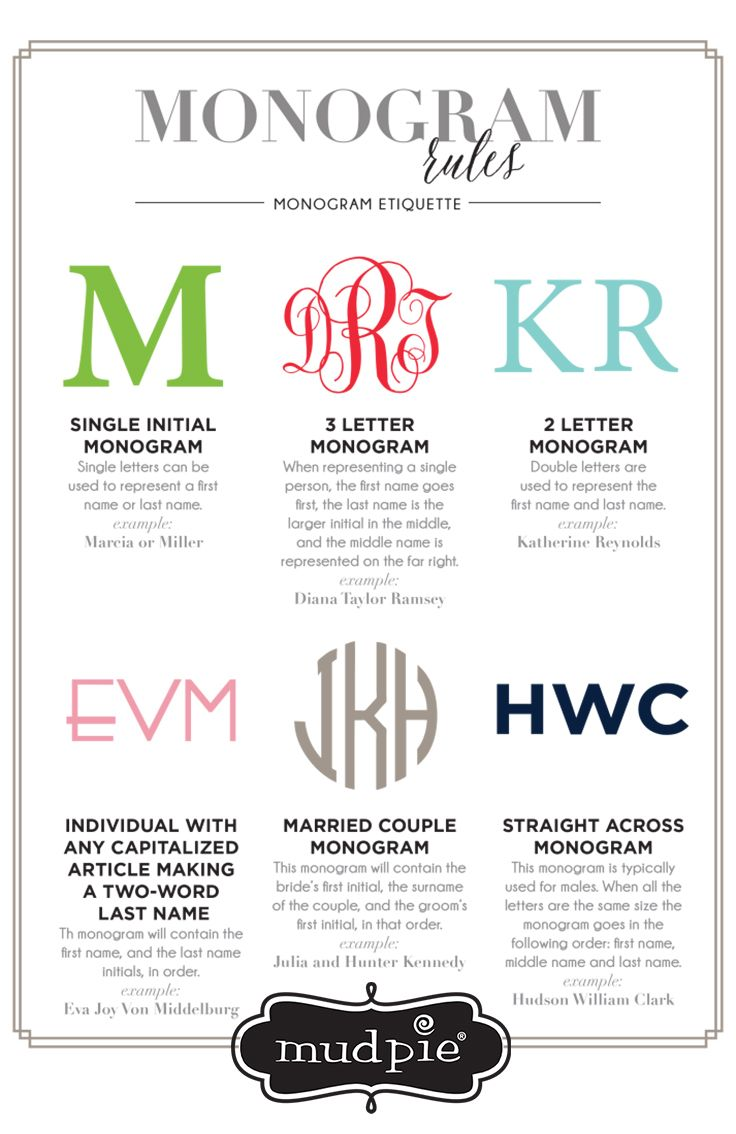 Monogramming Rules and Ettiquette. How to create a monogram and decide which initials go in your monogram.