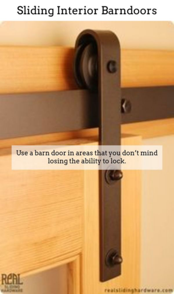 Closet Barn Door Hardware Purchase Barn Doors Contemporary