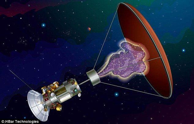 Wahana Antar Bintang (HBar Technologies) Jakarta, GATRANews - Empat tahun cahaya dari Bumi adalah posisi planet berbatu yang mungkin menopang kehidupa...