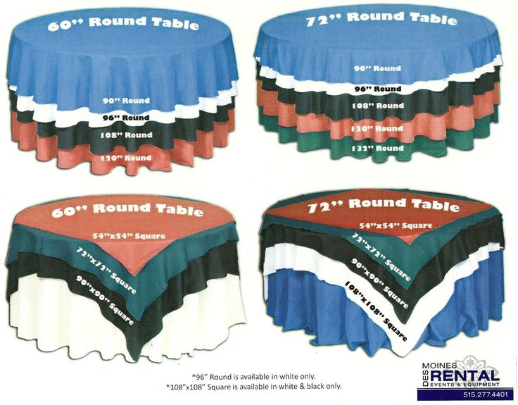 Great reference- Table cloth size and overlay size chart                                                                                                                                                                                 More