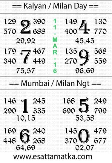 SATTA MATKA - KALYAN MATKA - DPBOSS MATKA TIPS { 11-March-2016 }