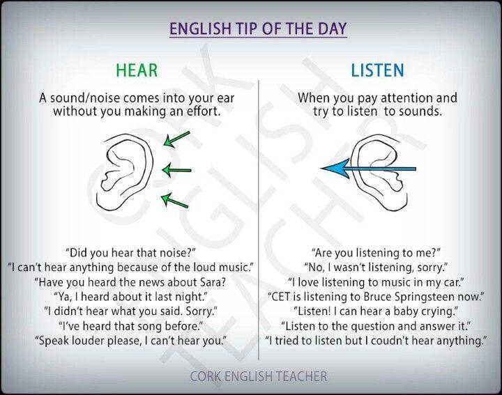 Hear vs listen | Learn | Pinterest