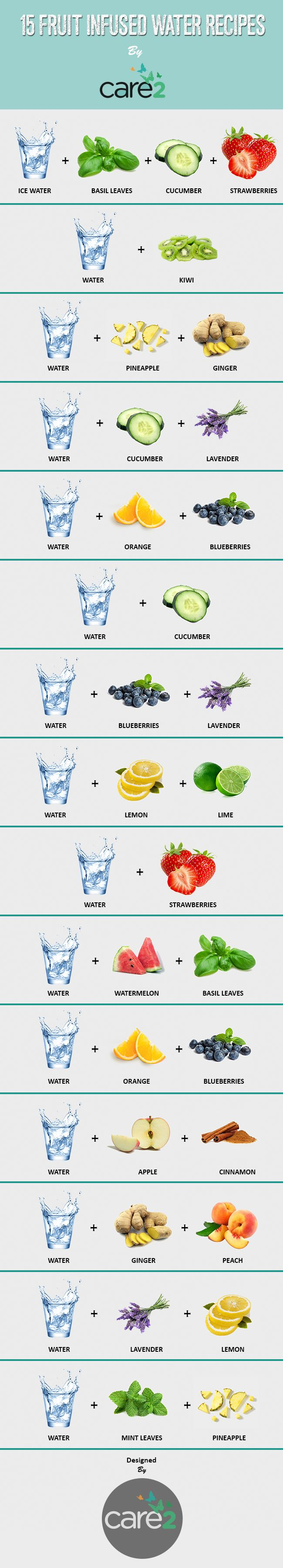 15 Amazing Fruit Infused Water Recipes (Infographic) | Care2 Healthy Living