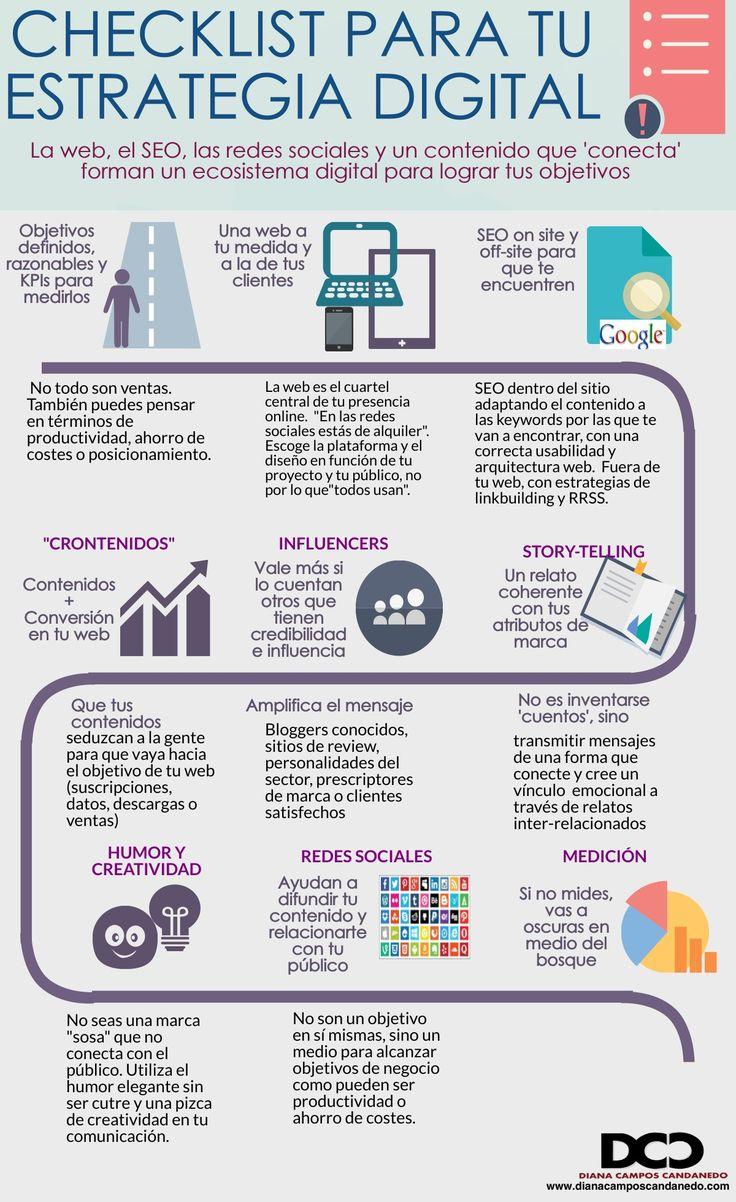 #infografia con una Checklist para tu estrategia digital. Vía Diana Campos y @alfredovela #SocialMedia #Marketing #MKT #RedesSociales #RRSS
