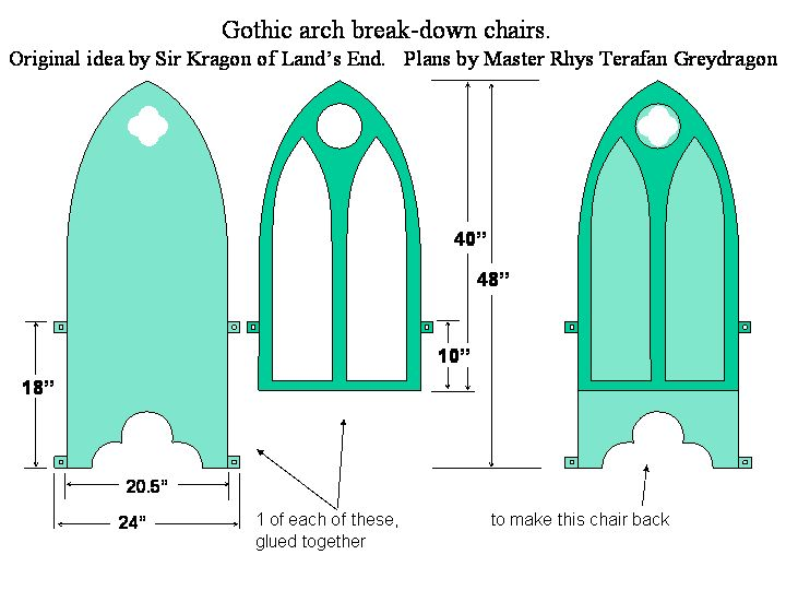 17 best images about sca camp on pinterest camps for Throne chair plans