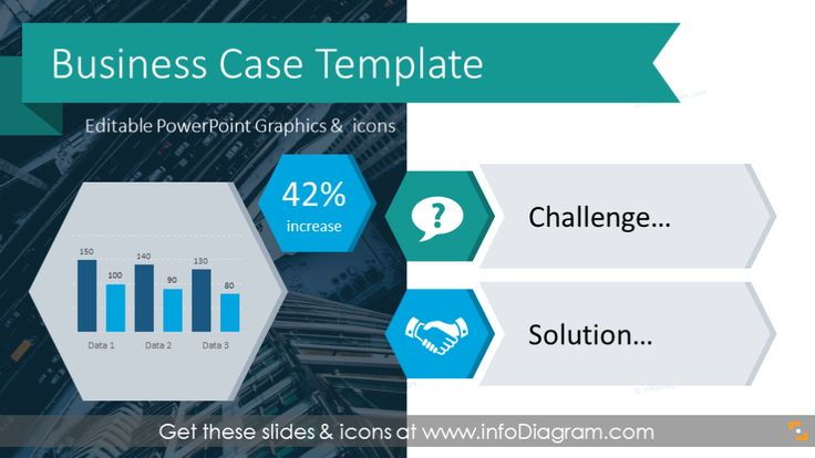 Creative Business Case Presentation Template For Powerpoint With Gap Analysis Visuals Challenges Processes Alternatives Comparison Diagrams And Icons Case Presentation Business Case Business Case Template