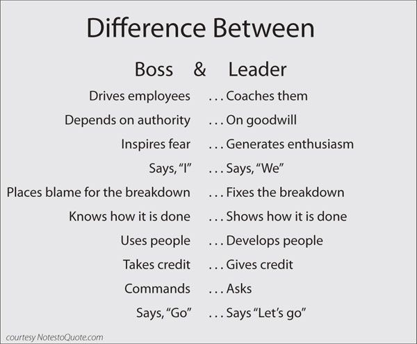 10 Facts About The Mcrib Difference Between Boss And Leader Interesting Facts Information Boss And Leader What Is Leadership Fun Questions To Ask