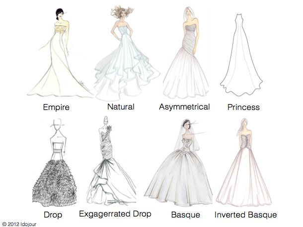 15 best Dress for Your Body Type images on Pinterest | Homecoming ...