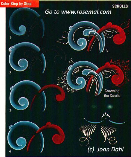 practice Rosemaling strokes >www.rosemal.com