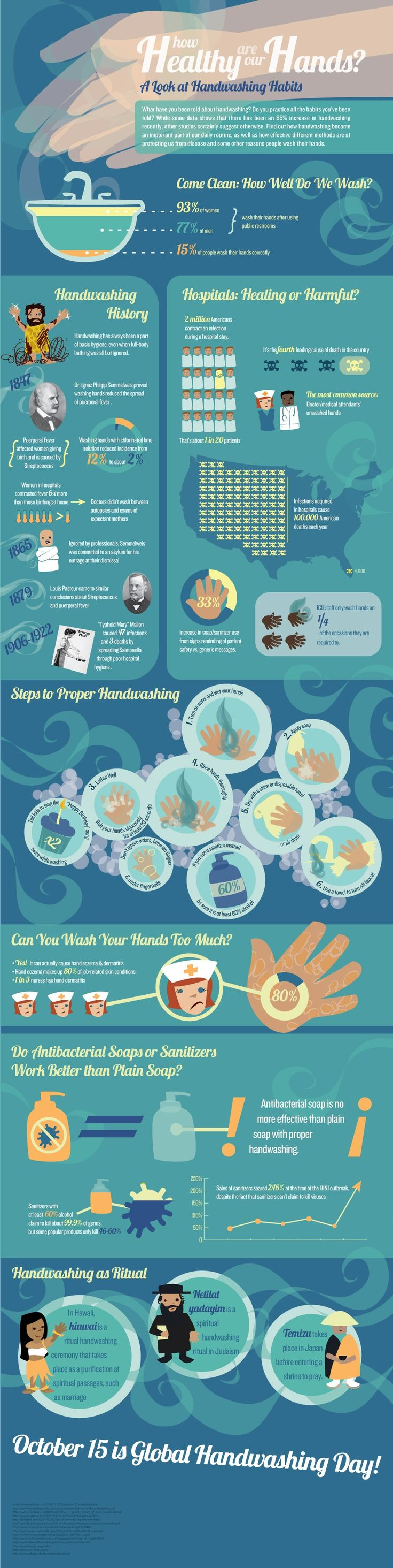 Do you get sick frequently? The simple way of protecting yourself from getting sick is washing your hands. The diseases which can spread through unwashed hands include strep, hepatitis, flu, colds, etc. You should wash your hands every time after using bathroom. This infographic poster help you let know all about hand wash. It talks about the history of hand washing, infections in hospitals as well as provides the proper way for hand washing.