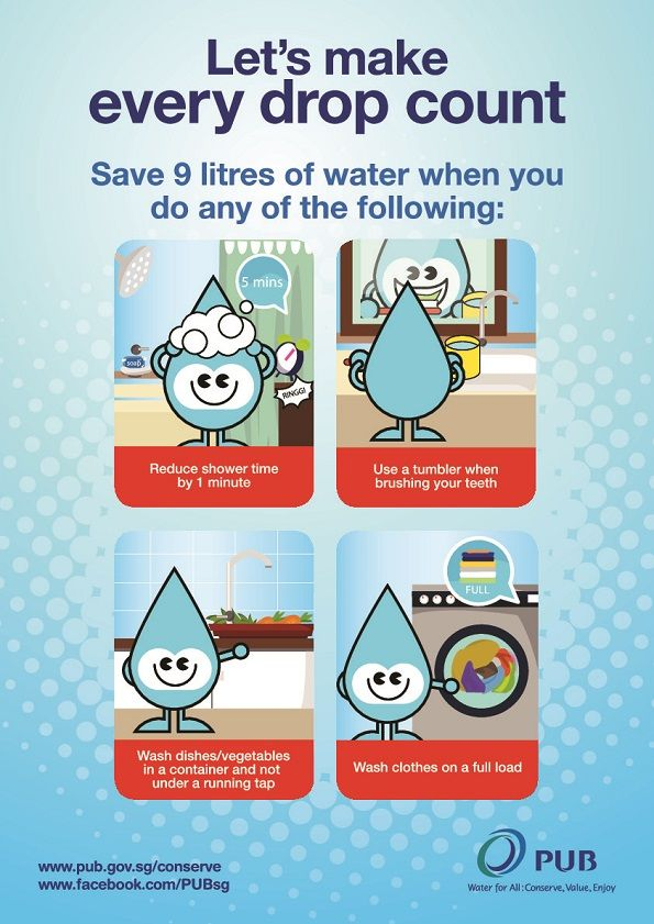 Make Every Drop Count. PUB, Singapore's National Water Agency